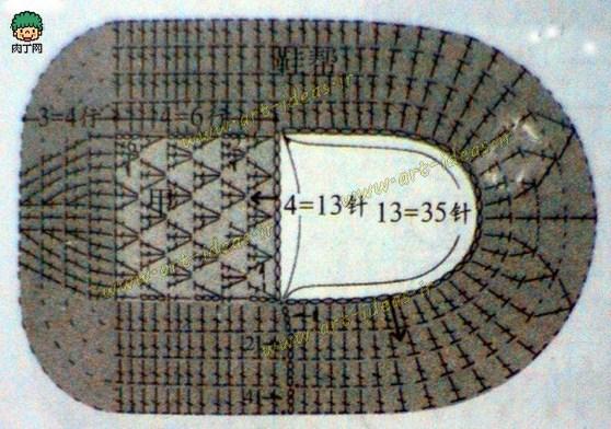 نقشه بافت کفش