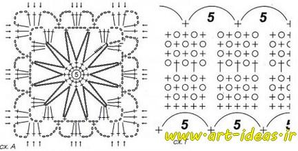 نقشه موتیف برای بافت اشارپ