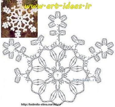 موتیف دانه برف با نقشه بافت ساده