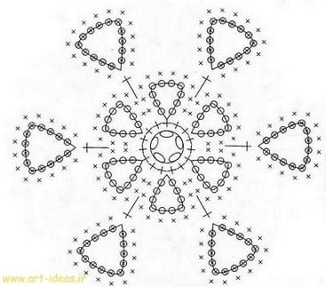 موتیف گل قلاب بافی با نقشه بافت