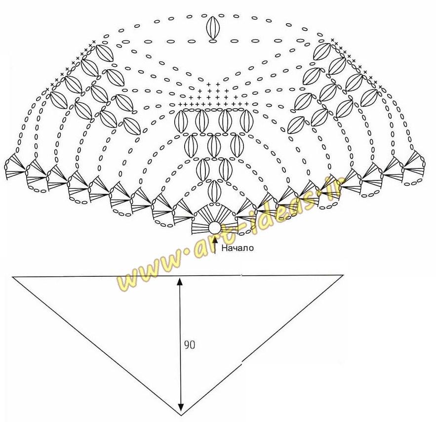 نقشه بافت شال سه گوش یا شارپ قلاب بافی همراه با مراحل بافت تصویری